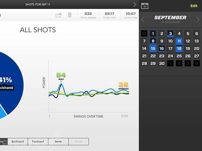 review zepp tennis swing analyzer 2 - Review: Zepp Tennis Swing Analyzer