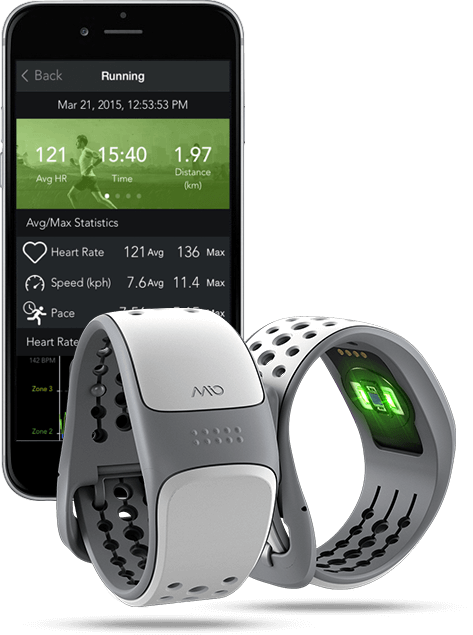 the mio range of fitness trackers accurate heart rate from the wrist 4 - The Mio range of fitness trackers, accurate heart rate from the wrist