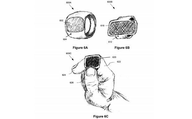 apple s next big product iring patent filed - Apple's next wearable might be a smart ring