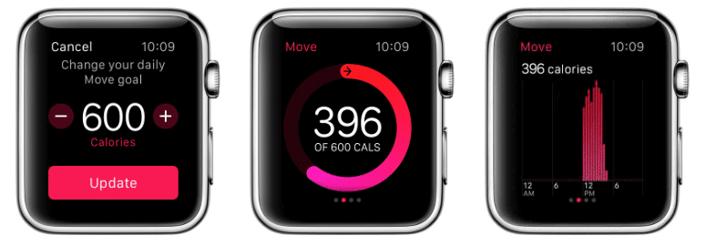 review is the apple watch a good fitness tracker 2 - Review: Is the Apple Watch a good fitness tracker?