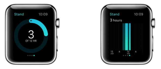 review is the apple watch a good fitness tracker 3 - Review: Is the Apple Watch a good fitness tracker?