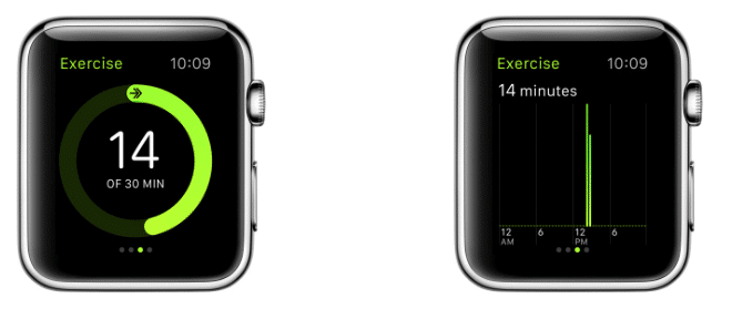 review is the apple watch a good fitness tracker - Review: Is the Apple Watch a good fitness tracker?