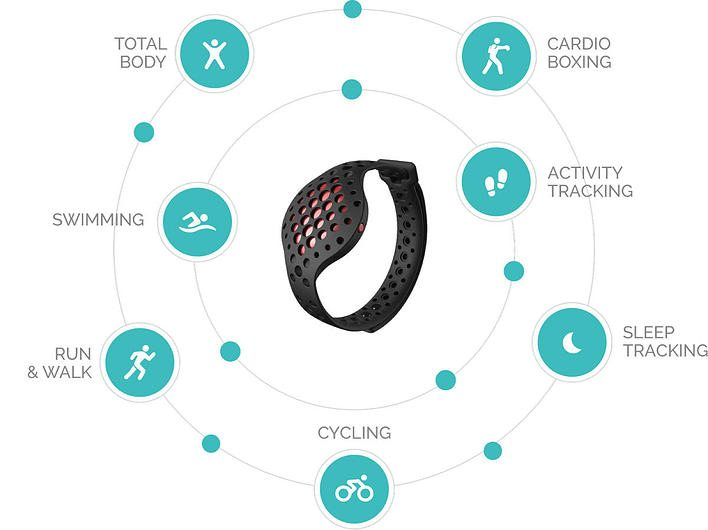 review moov now your personal coach 2 - Review: Moov Now - your personal coach