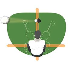 """golf wearable that helps you perfect your aiming 2 - Golf wearable that helps you perfect your""""Aiming"""""""
