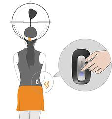 """golf wearable that helps you perfect your aiming - Golf wearable that helps you perfect your""""Aiming"""""""