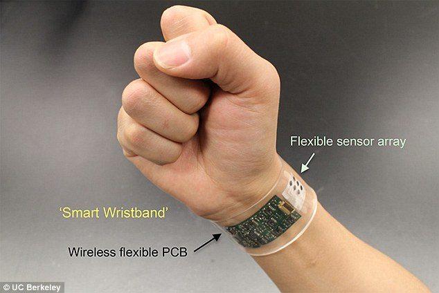 move over fitbit make room for sweatbit 2 - Move over Fitbit - make room for Sweatbit