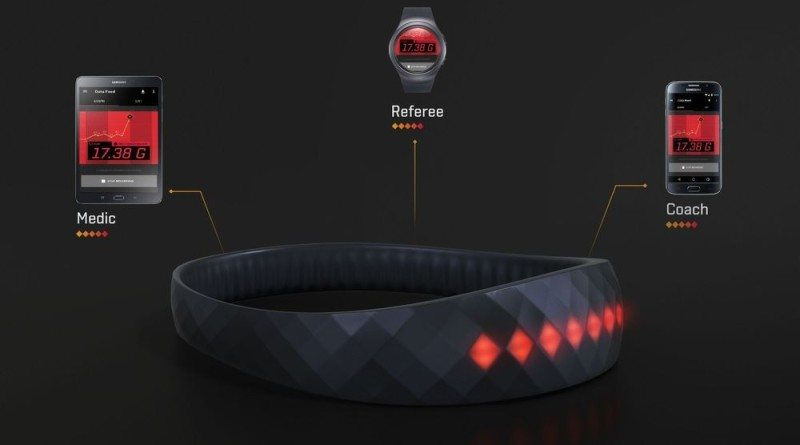 Samsung tackles sport safety with concussion monitoring brainBAND