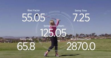 Blast Motion Golf captures metrics and highlights so you can train like a pro