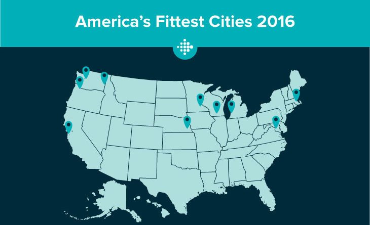 Fitbit crunches the data: The 'fittest' city in the US is…