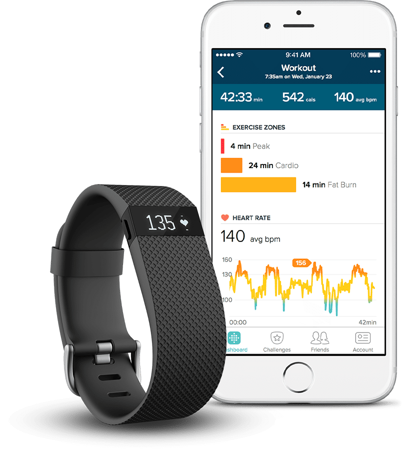 is your fitbit really accurate when measuring heart rate - Is your Fitbit really accurate when measuring heart rate?