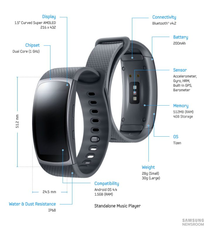 amazon now accepting gear fit 2 pre orders ahead of tomorrow s launch 2 - Amazon now accepting Gear Fit 2 pre-orders ahead of tomorrow's launch