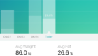 image 14 140x80 - Review: Yunmai Smart Scale
