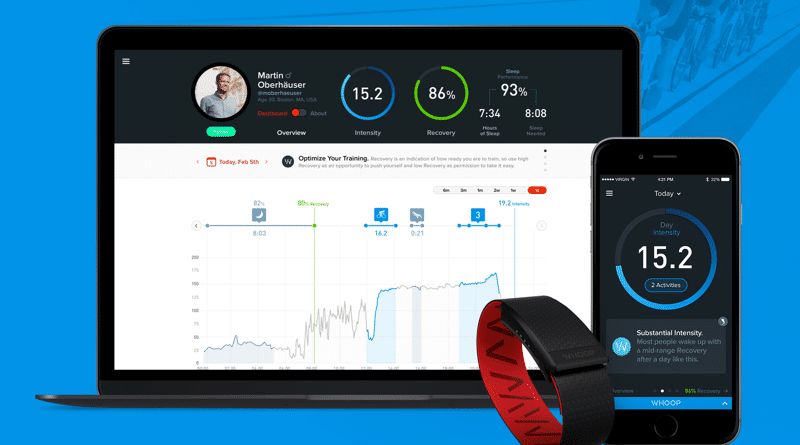 Now you can train like the pros with Whoop