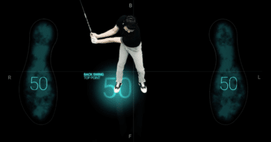 IOFIT: Smart shoes that help golfers improve their game