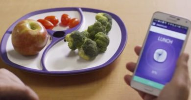 Smart Plate TopView: the plate that tracks what you eat