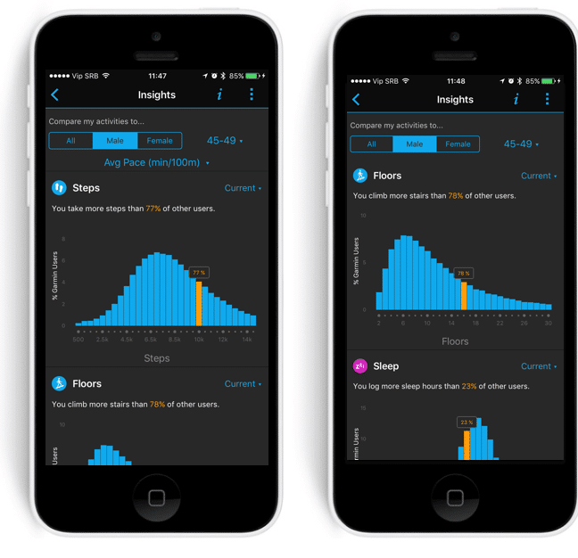 garmin boosts connect service with features that keep you motivated - Garmin boosts Connect service with features that keep you motivated