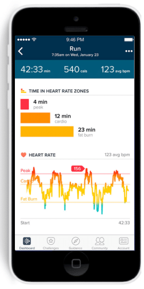 fitbit alta hr everything you need to know - Fitbit Alta HR: Everything you need to know
