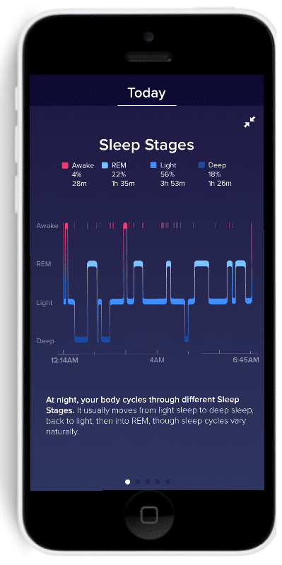 fitbit s new sleep tracking feature explained - Sleep tracking for those with a Fitbit