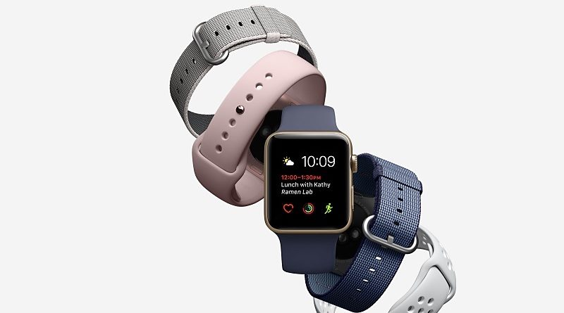 The majority use smartwatches for health reasons, mostly tracking steps - new study says