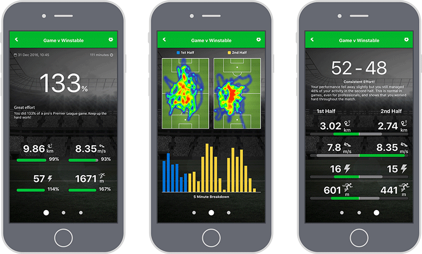 track your movement on the soccer pitch with playertek - Track your movement on the soccer pitch with Playertek