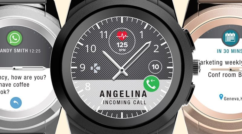 The crowdfunding model is alive and well, two wearable tech campaigns brake the $1m mark