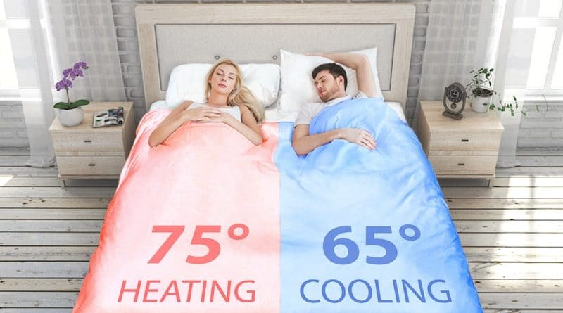Smartduvet Breeze: self-making bed with dual-zone climate control