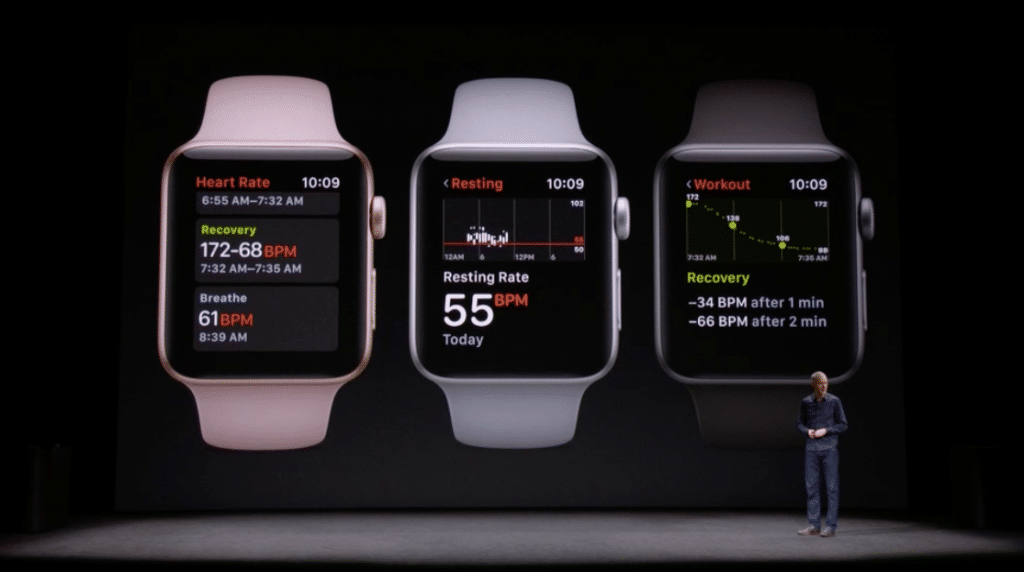 apple announces third generation smartwatch with lte 2 1024x572 - Our quick verdict on the Apple Watch Series 3 as a fitness tracker