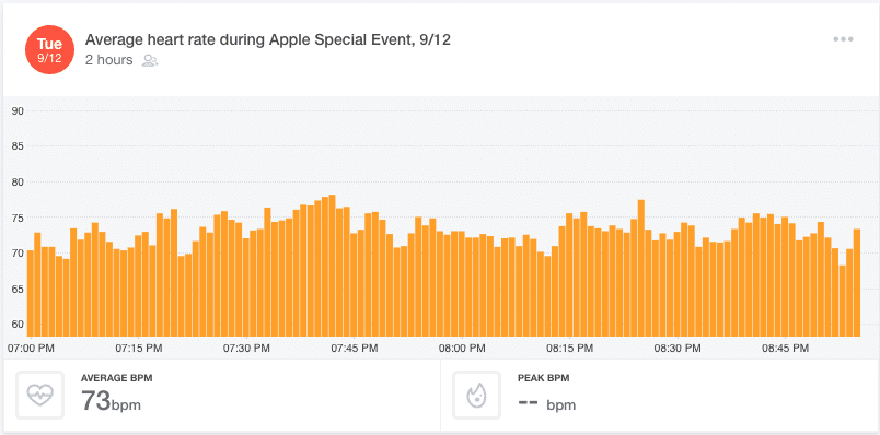 see what had hearts racing most at apple s special event 2 - See what had hearts racing most at Apple's special event