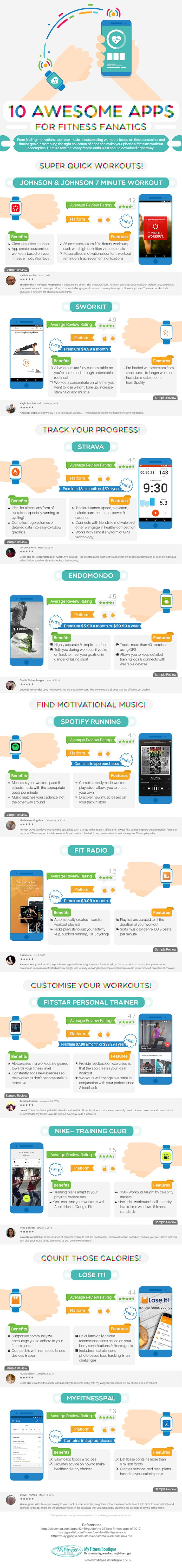 10 awesome apps for fitness fanatics - 10 awesome apps for fitness fanatics
