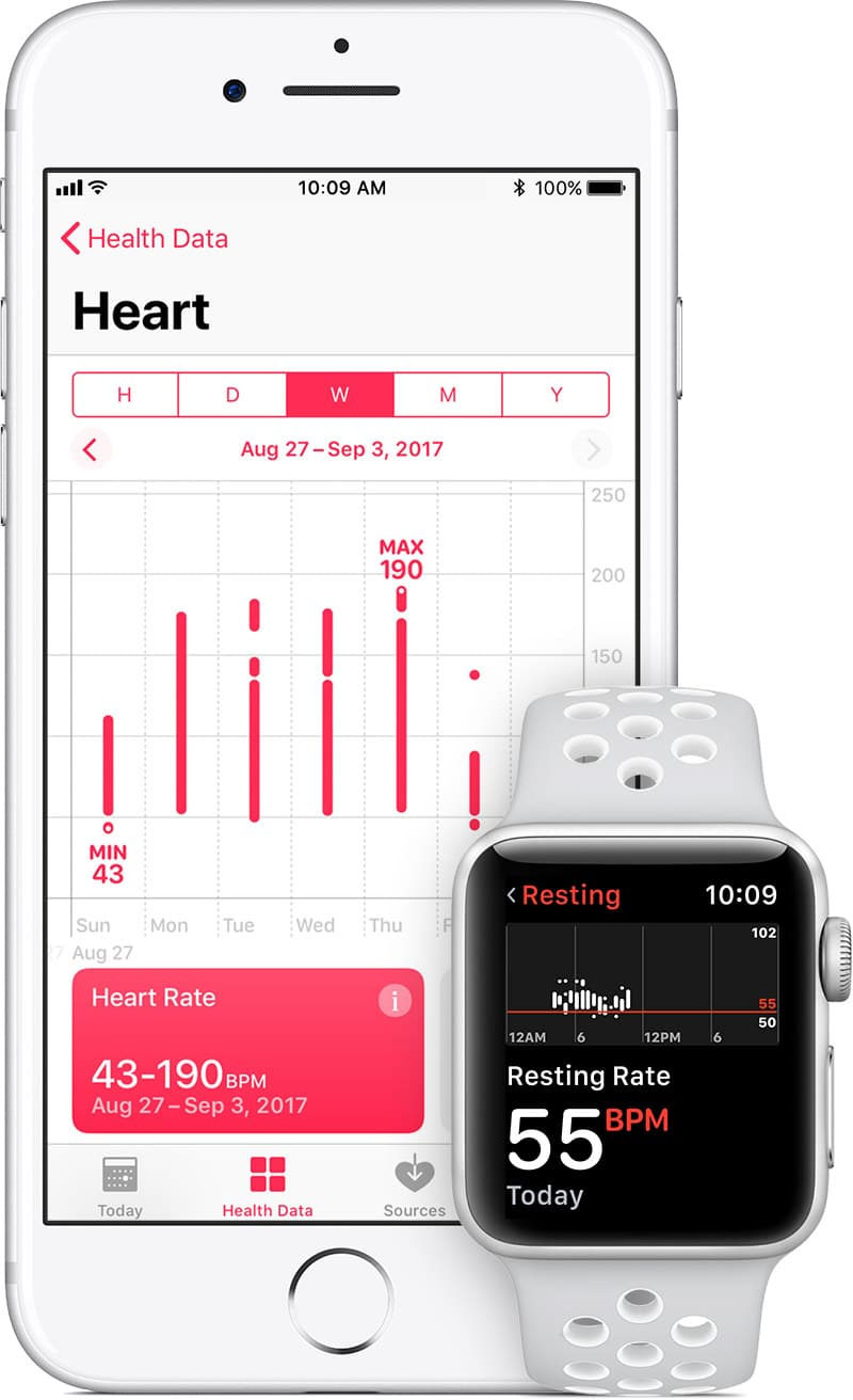 apple smartwatch app saves man from pulmonary embolism - Apple smartwatch app saves man from Pulmonary Embolism