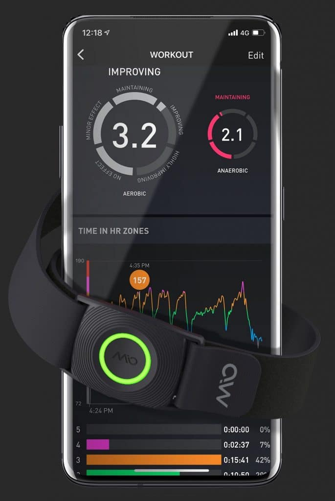 mio global stops production of fitness trackers will focus on software instead 685x1024 - MioPOD is an armband that guides your performance intensity