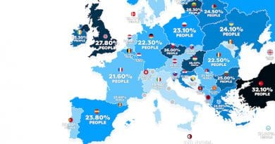 Obesity rates in America versus Europe; two maps reveal all