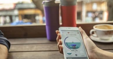 Smart gadgets that help you drink more water