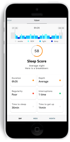 ten gadgets for advanced sleep monitoring - Ten gadgets for advanced sleep monitoring