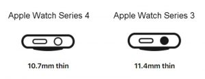 apple announces series 4 watch with ecg fall detection bigger screen 300x116 - Apple announces Series 4 Watch with ECG, fall detection & bigger screen
