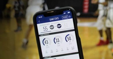 ShotTracker brought elite-level analytics to Jr. NBA World Championship