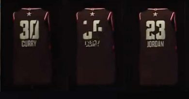 NBA player jersey of the future lets you change numbers on the fly