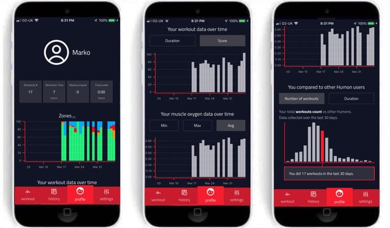 Humon Hex: optimise training intensity with muscle oxygen