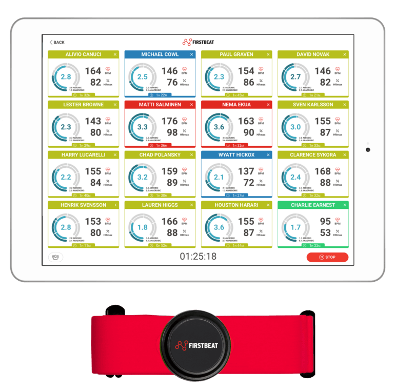 firstbeat launches sports sensor app for real time monitoring experience - Firstbeat launches sports sensor & app for real-time player monitoring