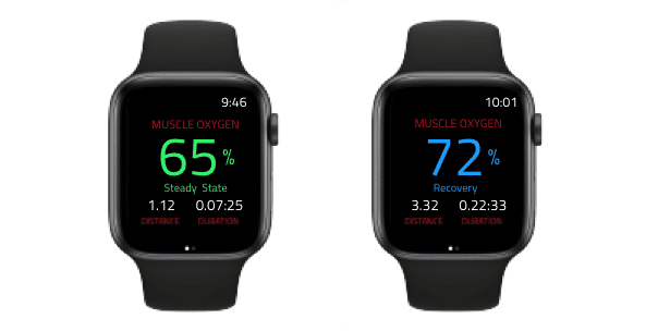 humon launches apple watch app for its muscle oxygen sensor - Humon launches Apple Watch app for its muscle oxygen sensor