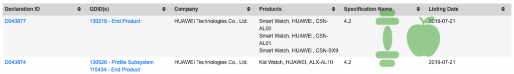 huawei watch 3 may be the company s next smartwatch 1 1024x148 - Huawei Watch 3 may be the company's next smartwatch