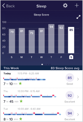 explaining fitbit s new sleep score - Explaining Fitbit's new Sleep Score feature