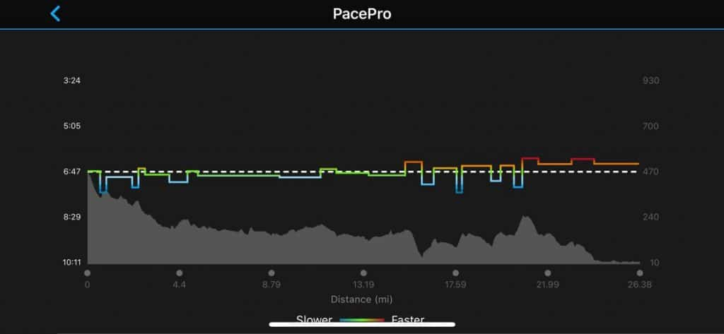 the latest iteration of forerunner 245 series beta adds pacepro 4 1024x473 - The latest Garmin Forerunner 245 & 945 Betas add on PacePro