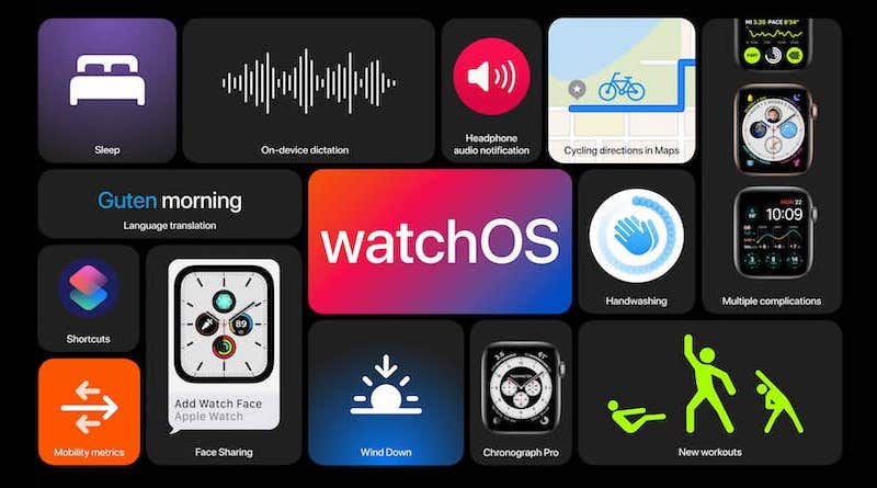 watchOS 7 to bring native sleep tracking, parental controls & more