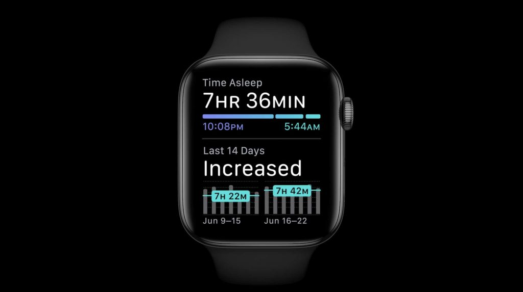 watchos 7 to bring native sleep tracking parental controls more 3 e1592852429458 1024x573 - Apple Watch Series 6 & SE are official, here's all you need to know
