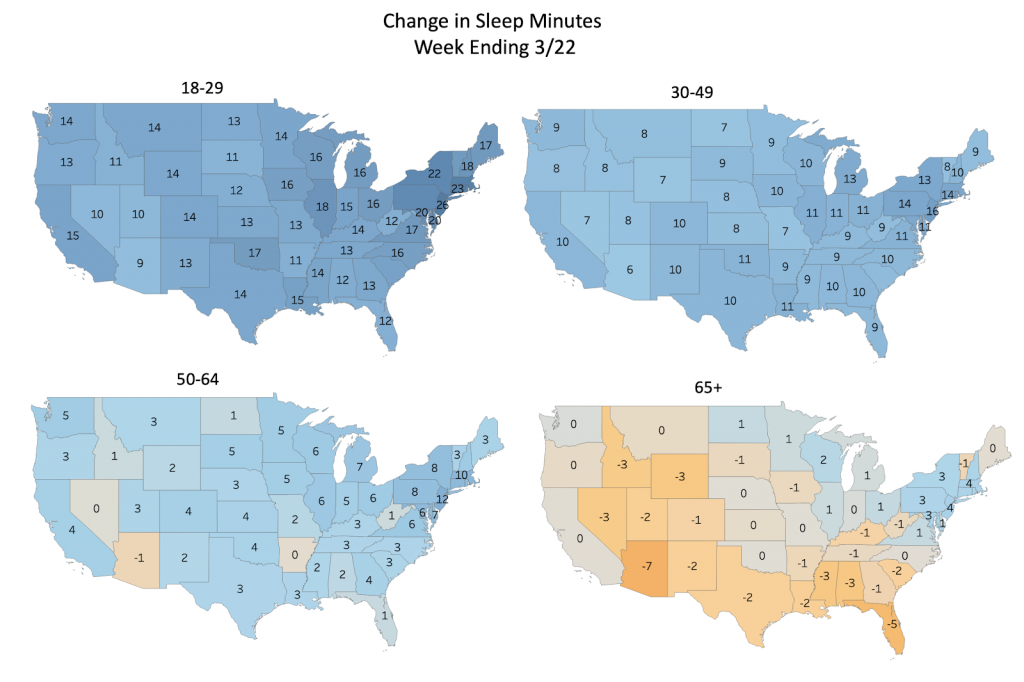 fitbit charts the impact of covid 19 on sleep patterns around the world 1024x682 - Fitbit data shows increase in sleep time globally due to COVID-19