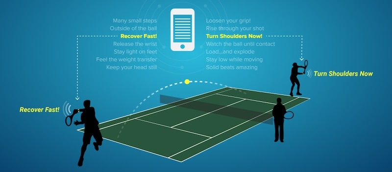 the neurotennis wristband coaches you while you play - The NeuroTennis wristband coaches you while you play