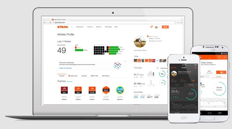 Strava fitness goals get support for all sport types, more