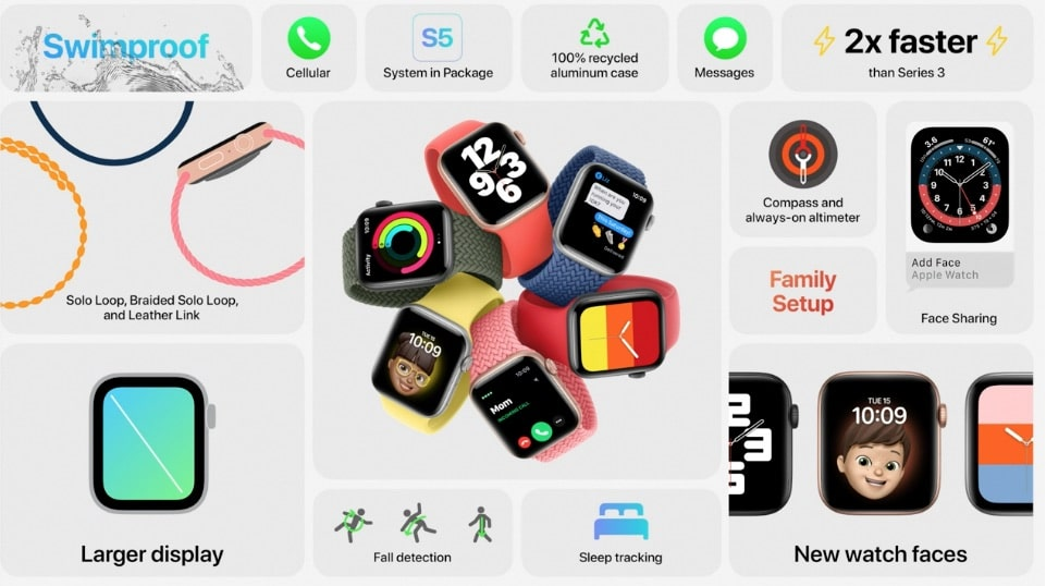 apple watch series 6 se are official here what you need to know - Apple Watch Series 6 & SE are official, here's all you need to know