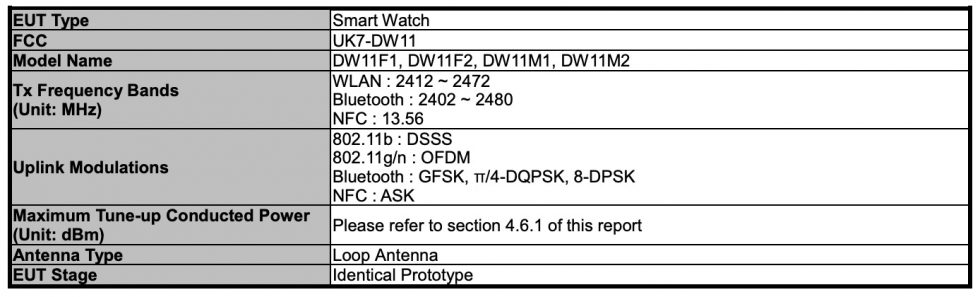 four fossil branded watches stop by the fcc 1 - Four Fossil-branded watches stop by the FCC